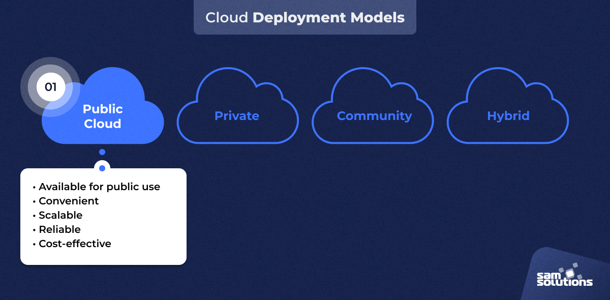 public cloud deployment model advantages