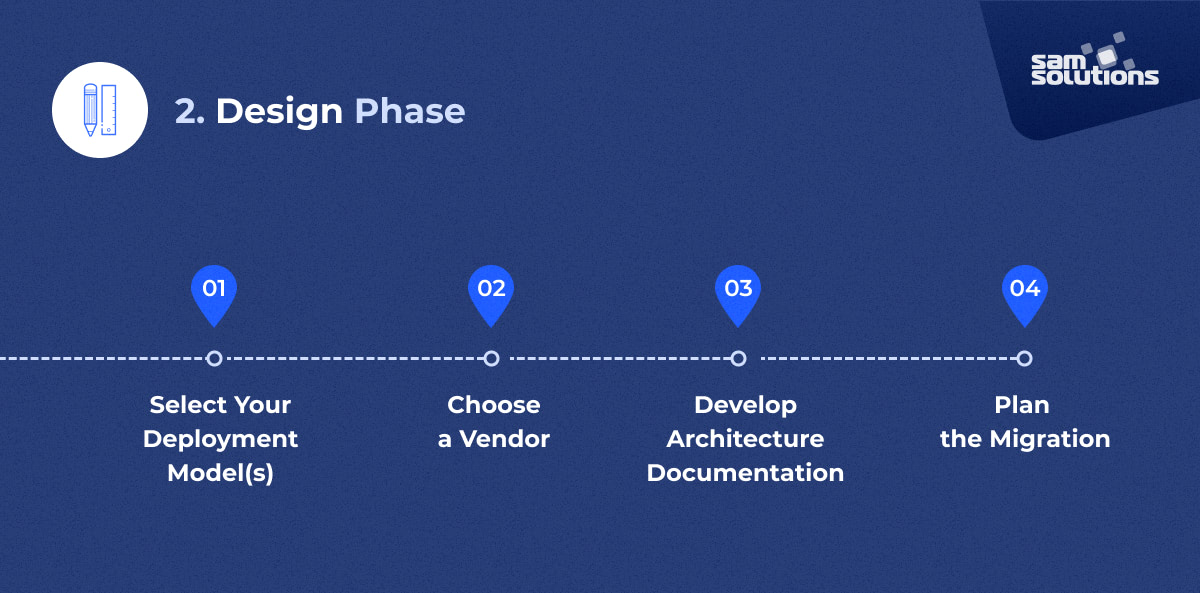 cloud design overview