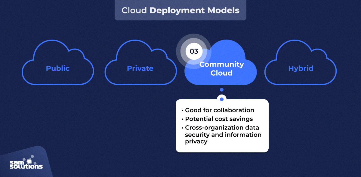 community cloud model advantages