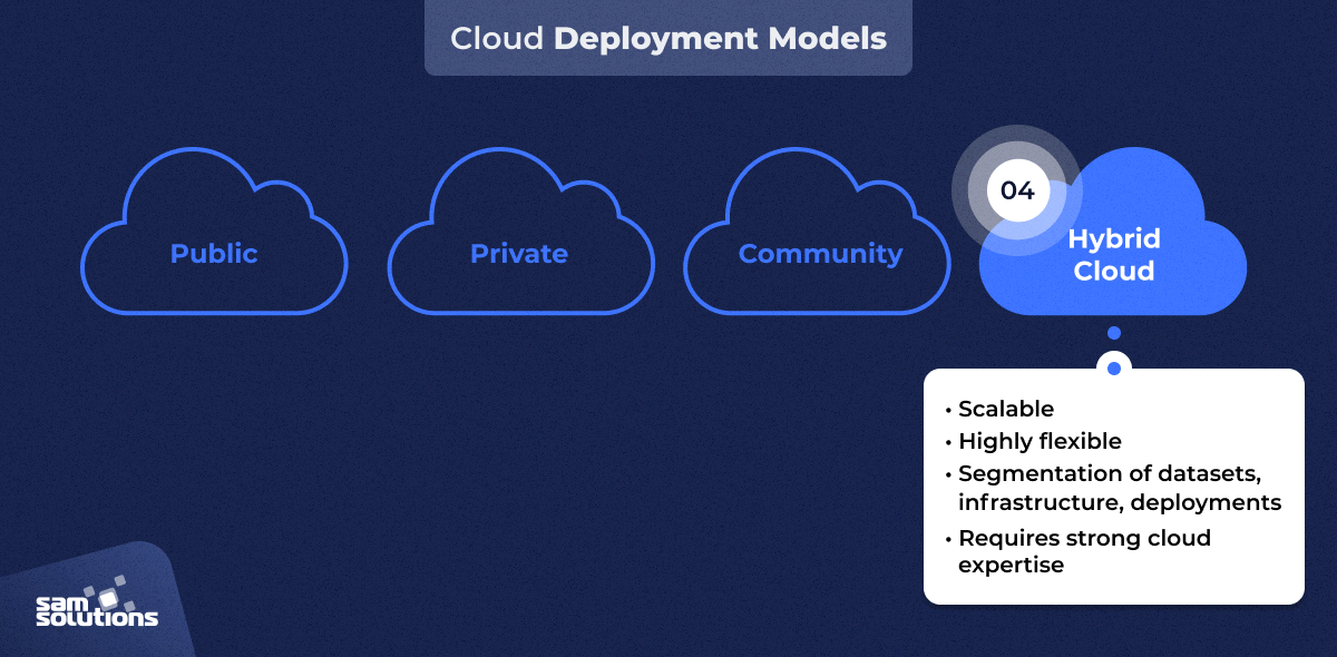 hybrid cloud model advantages