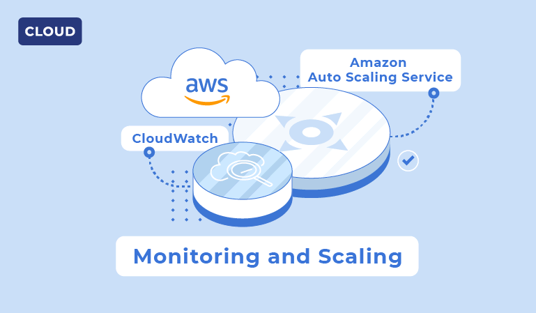 Monitoring and Scaling Of AWS