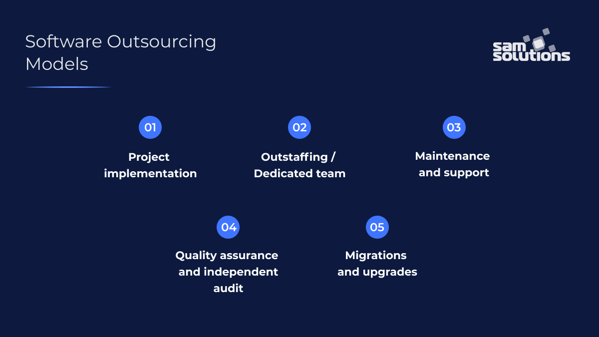 Graphic displaying five different software outsourcing models