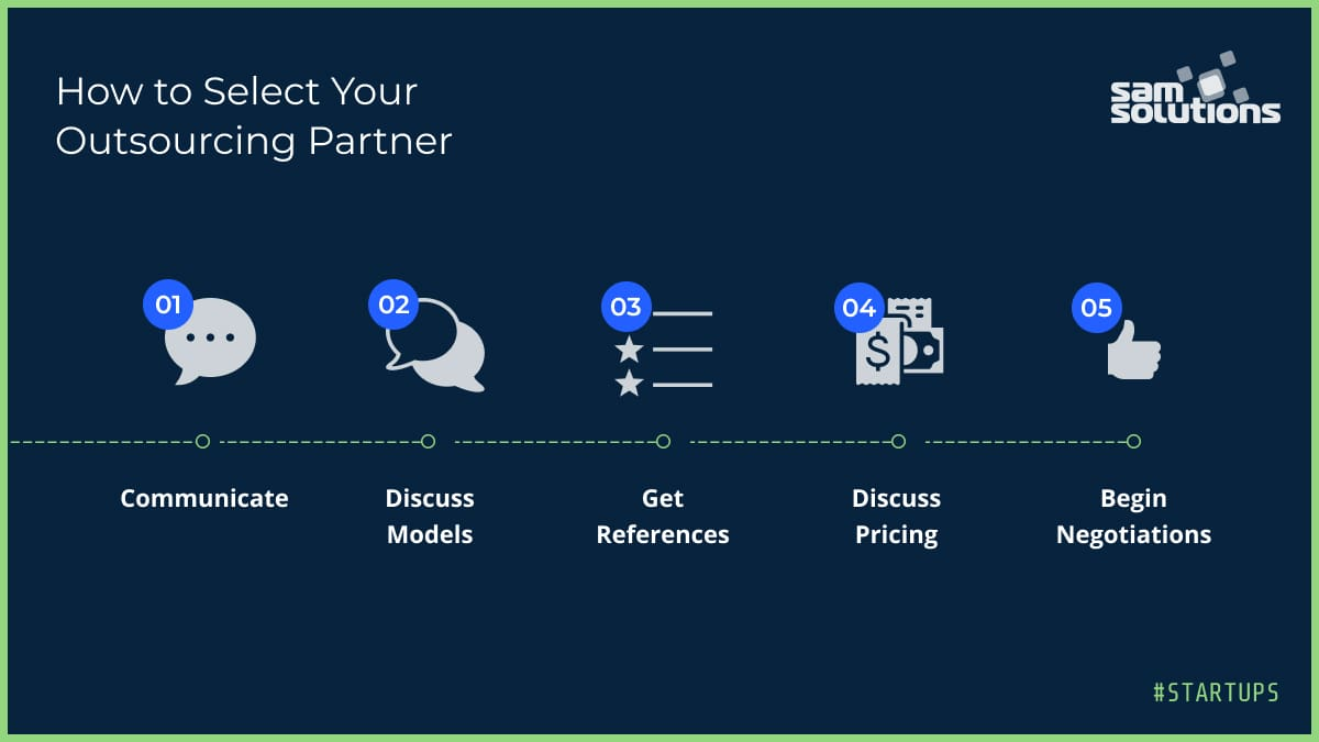 displays how to select your outsourcing partner