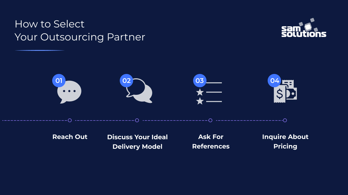 Graphic displaying how to select your outsourcing partner
