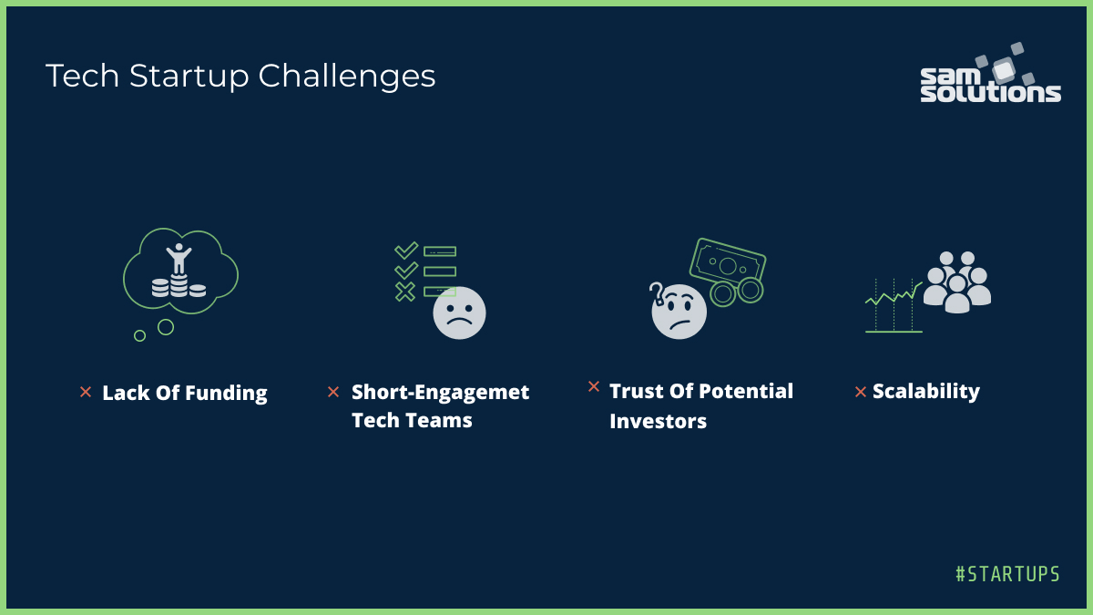 displaying the main startup challenges