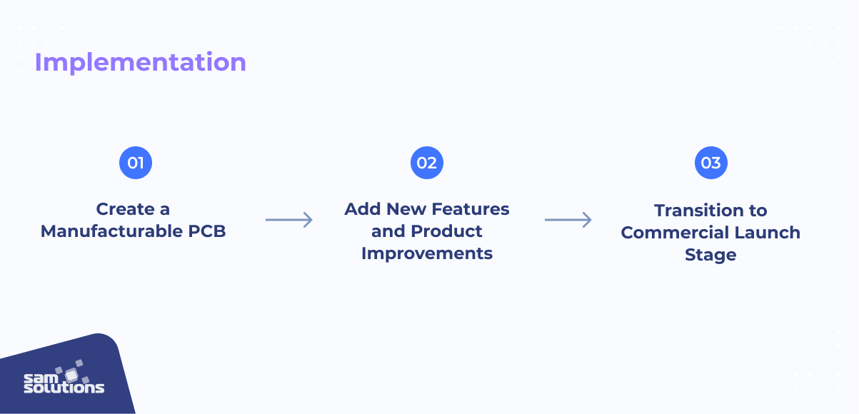 implementation stage overview