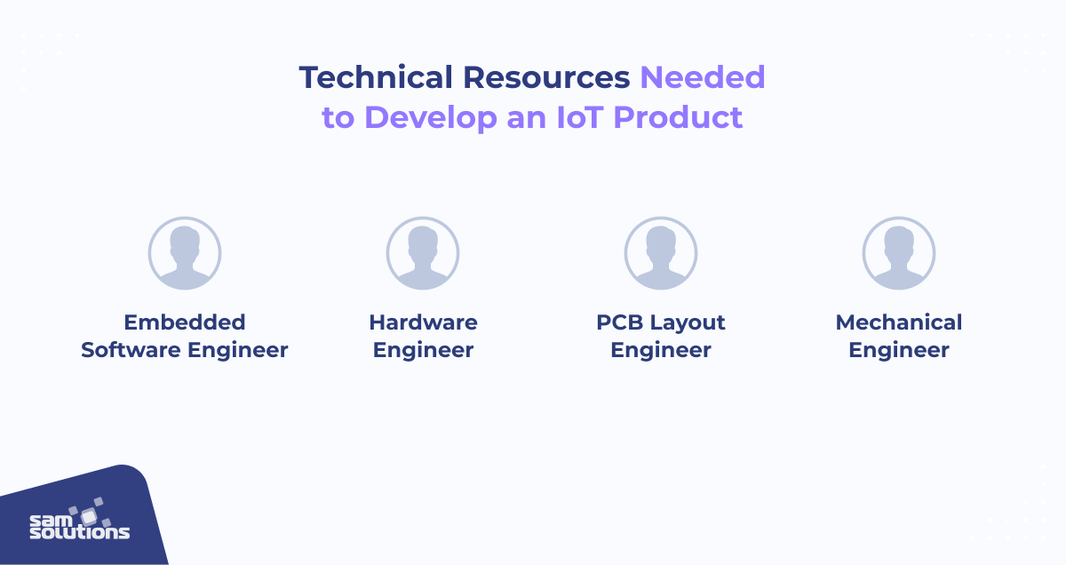 technical resources needed to develop an iot product