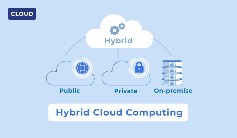 What is Hybrid Cloud Computing