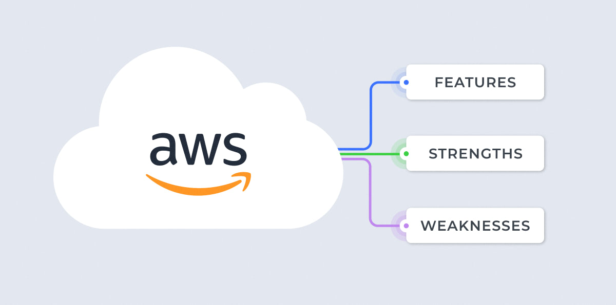 amazon web services: features, strengths, weaknesses