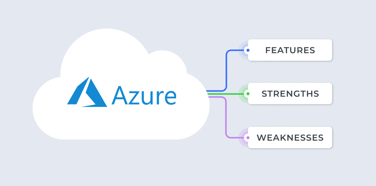 Microsoft Azure: features, strengths, weaknesses