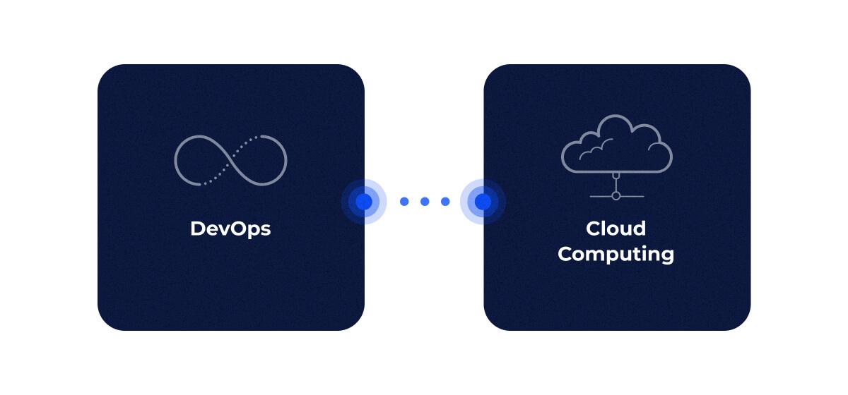 relationship between cloud computing and devops