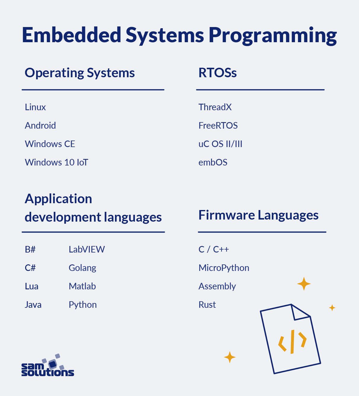 Embedded systems programming languages, platforms and RTOSs