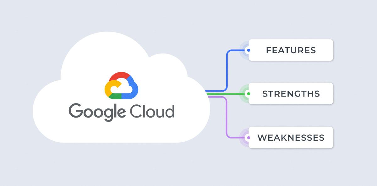 Google Cloud Platform: features, strengths, weaknesses